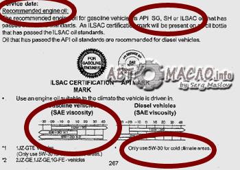 Рекомендации производителя по моторному маслу