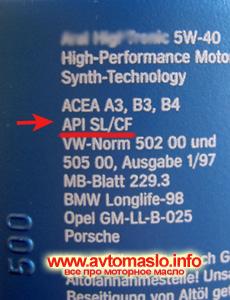 Классификация моторного масла API